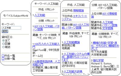 http://kuroyuri.media.osaka-cu.ac.jp/~ueda/image/mopac2.png